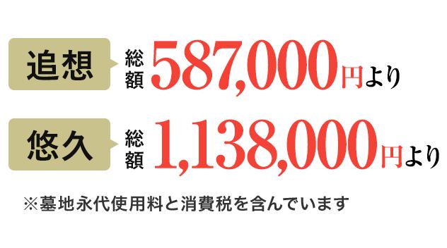 総額54万円から